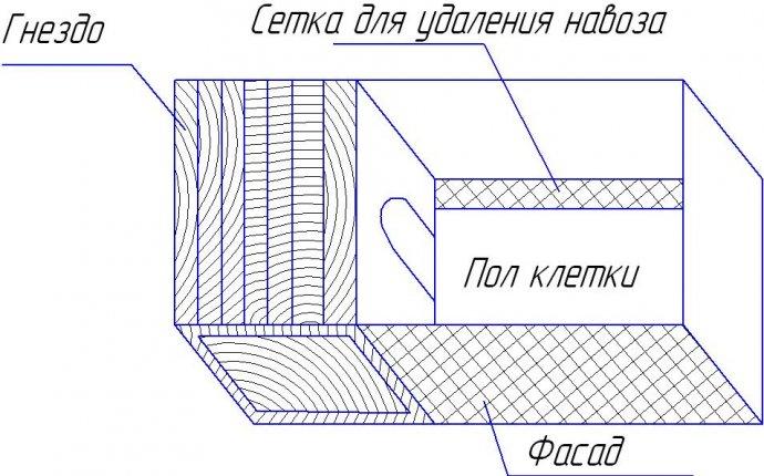Как сделать клетку для кроликов своими руками: различные схемы